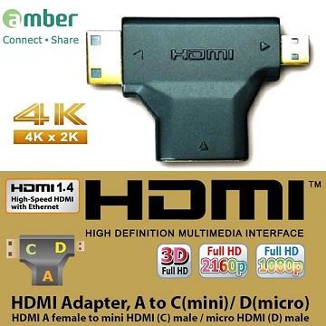 崴寶 4K 2K mini / micro HDMI 轉接頭