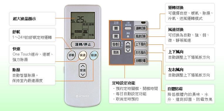 超大液晶顯示/舒眠/快速/除濕/定時設定功能/運轉切換/風速切換/上下風向/左右風向/自動風向....等功能設定,功能最齊全。